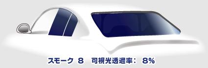 スモーク8/可視光透過率8%