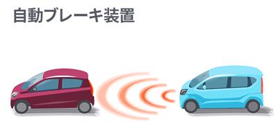 自動ブレーキ搭載車のガラス交換もOK